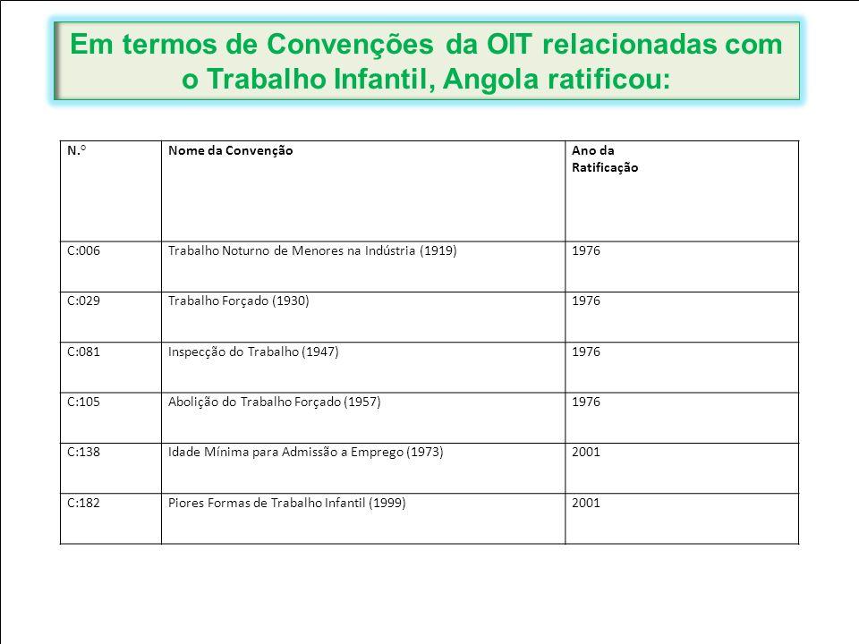 Em termos de Convenções da OIT relacionadas com o Trabalho Infantil, Angola ratificou: N.°Nome da ConvençãoAno da Ratificação C:006Trabalho Noturno de