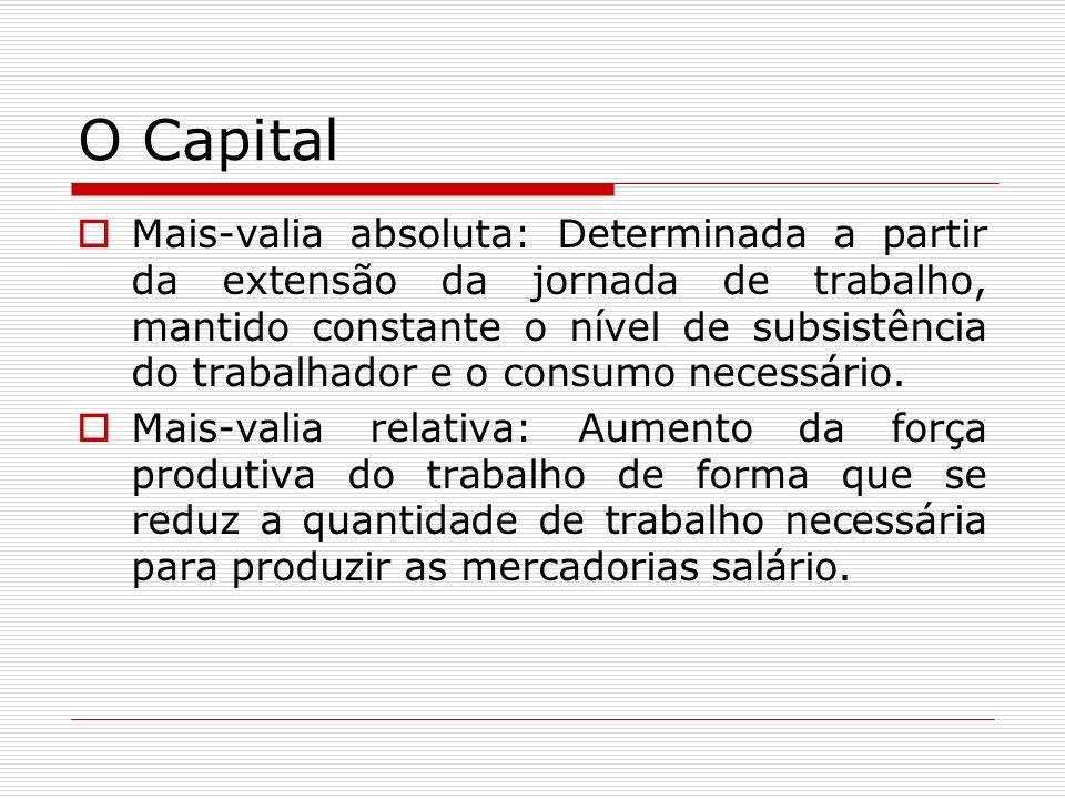 O Capital Mais-valia absoluta: Determinada a partir da extensão da jornada de trabalho, mantido constante o nível de subsistência do trabalhador e o c