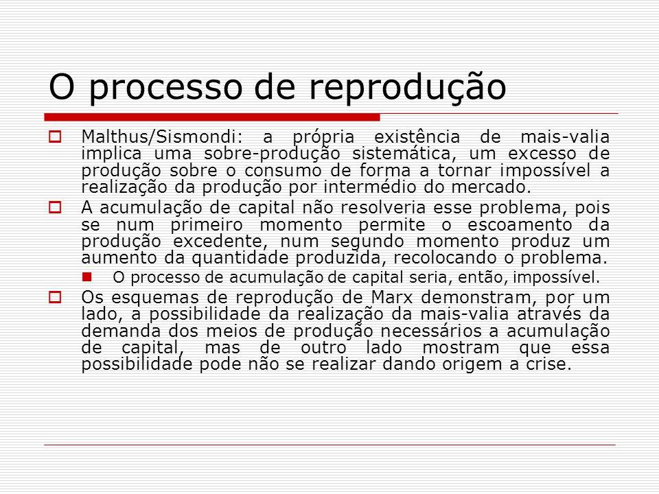 O processo de reprodução Malthus/Sismondi: a própria existência de mais-valia implica uma sobre-produção sistemática, um excesso de produção sobre o consumo de forma a tornar impossível a realização da produção por intermédio do mercado.
