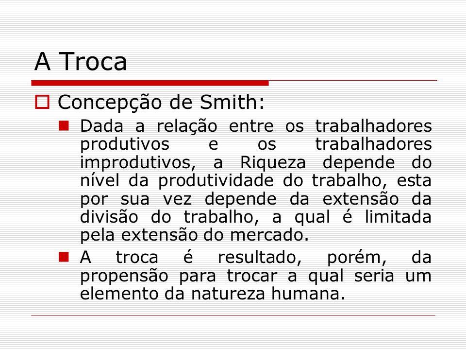 A Troca Concepção de Smith: Dada a relação entre os trabalhadores produtivos e os trabalhadores improdutivos, a Riqueza depende do nível da produtivid