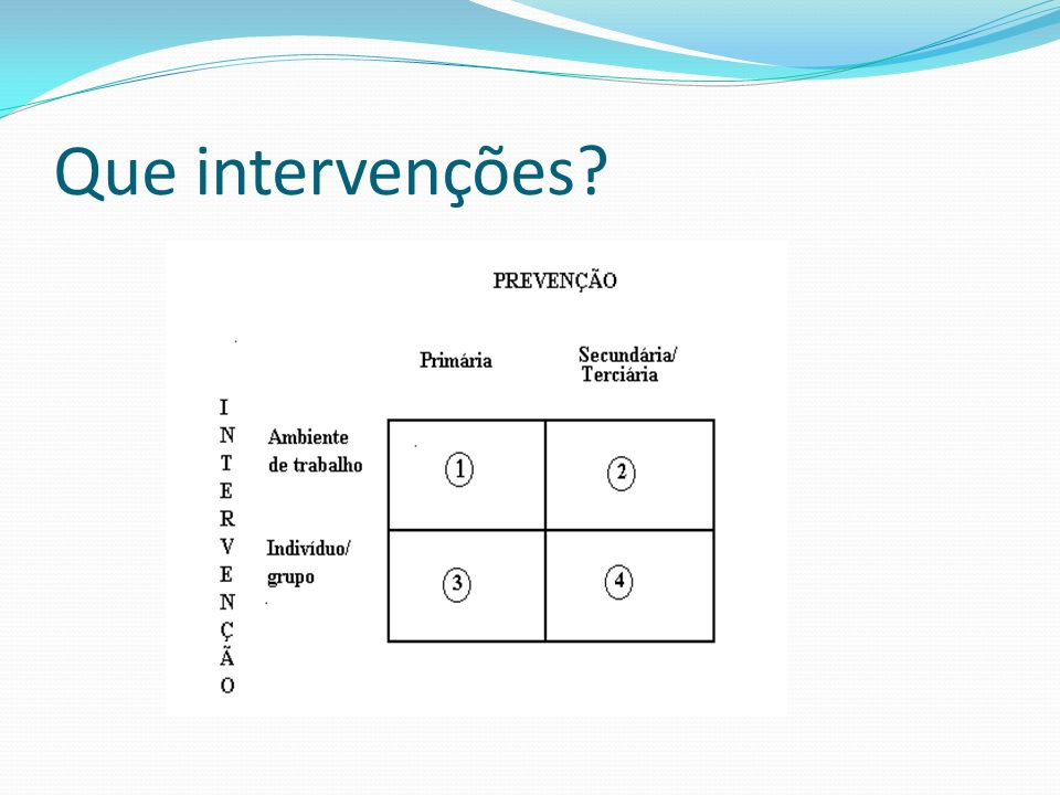 Que intervenções?