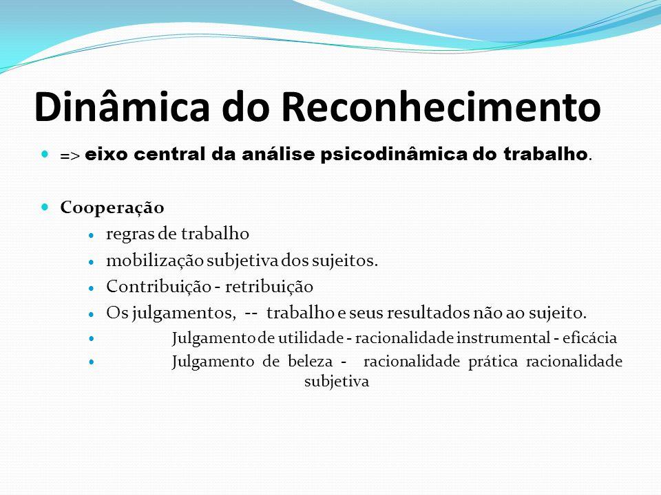 Dinâmica do Reconhecimento => eixo central da análise psicodinâmica do trabalho. Cooperação regras de trabalho mobilização subjetiva dos sujeitos. Con