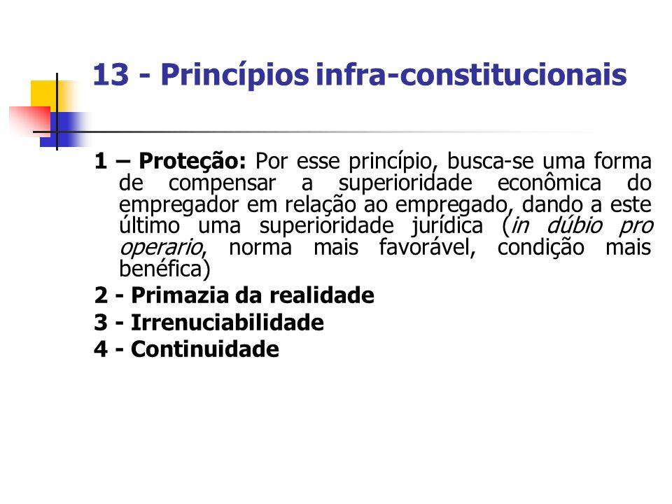 13 - Princípios infra-constitucionais 1 – Proteção: Por esse princípio, busca-se uma forma de compensar a superioridade econômica do empregador em rel