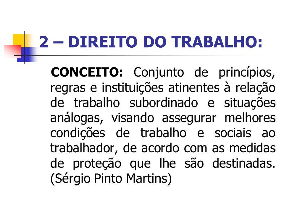 2 – DIREITO DO TRABALHO: CONCEITO: Conjunto de princípios, regras e instituições atinentes à relação de trabalho subordinado e situações análogas, vis