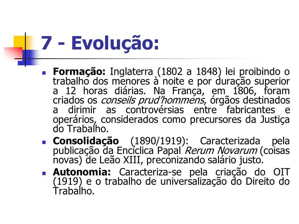 7 - Evolução: Formação: Inglaterra (1802 a 1848) lei proibindo o trabalho dos menores à noite e por duração superior a 12 horas diárias. Na França, em