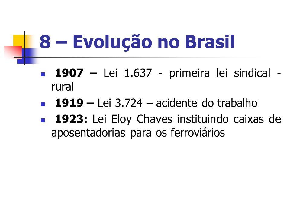 8 – Evolução no Brasil 1907 – Lei 1.637 - primeira lei sindical - rural 1919 – Lei 3.724 – acidente do trabalho 1923: Lei Eloy Chaves instituindo caix