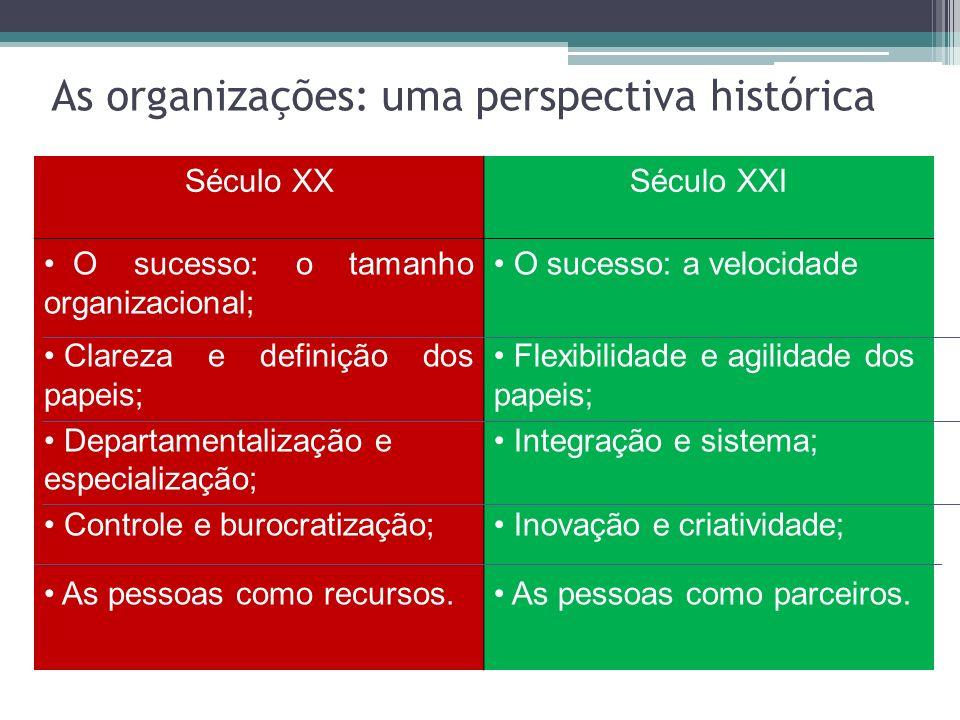 As organizações: uma perspectiva histórica Século XXSéculo XXI O sucesso: o tamanho organizacional; Clareza e definição dos papeis; Departamentalizaçã