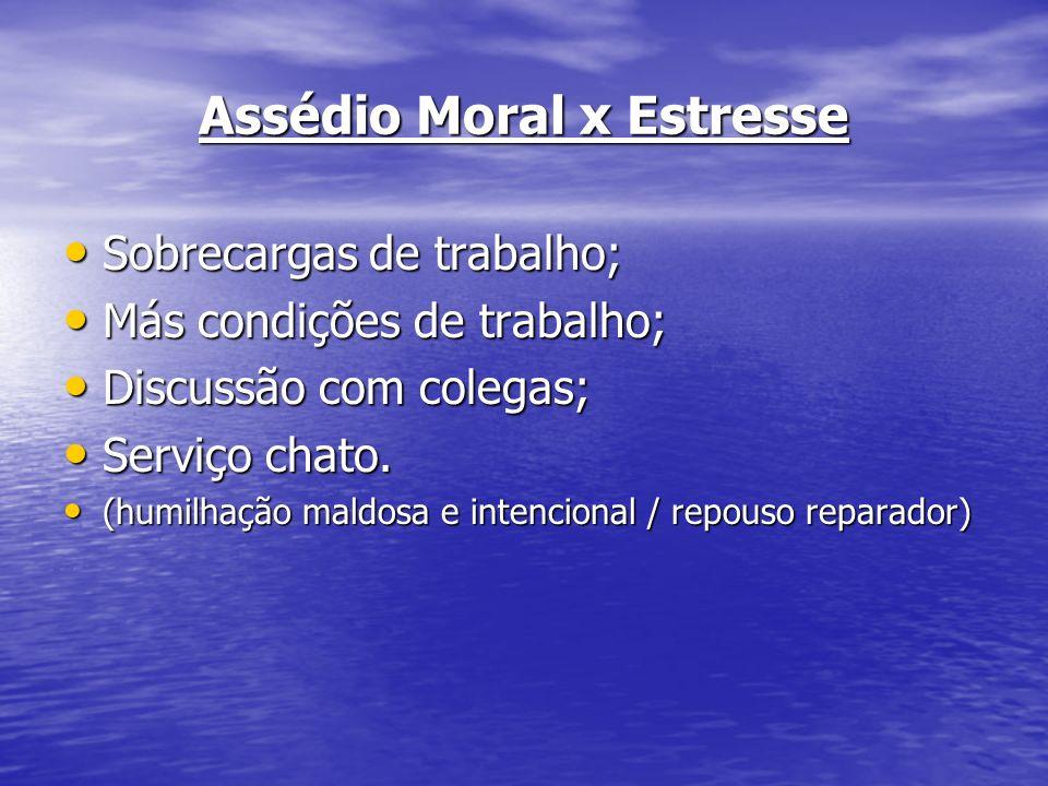 Assédio Moral x Estresse Sobrecargas de trabalho; Sobrecargas de trabalho; Más condições de trabalho; Más condições de trabalho; Discussão com colegas