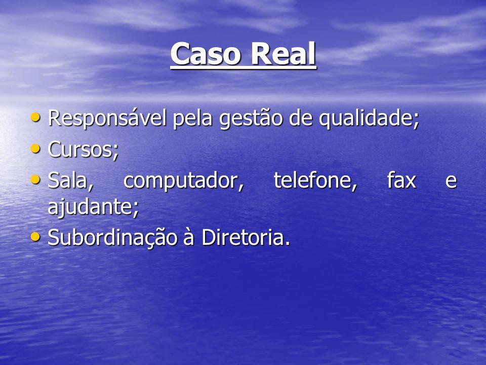 Caso Real Responsável pela gestão de qualidade; Responsável pela gestão de qualidade; Cursos; Cursos; Sala, computador, telefone, fax e ajudante; Sala