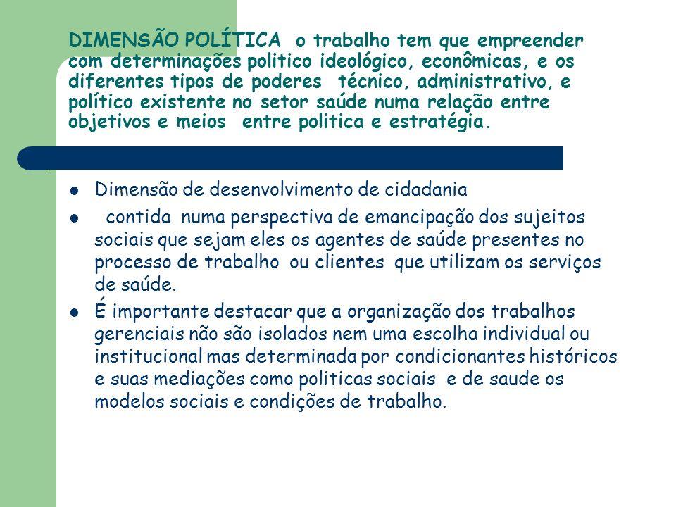 DIMENSÃO POLÍTICA o trabalho tem que empreender com determinações politico ideológico, econômicas, e os diferentes tipos de poderes técnico, administr