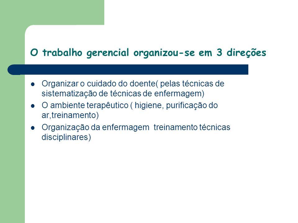 O trabalho gerencial organizou-se em 3 direções Organizar o cuidado do doente( pelas técnicas de sistematização de técnicas de enfermagem) O ambiente