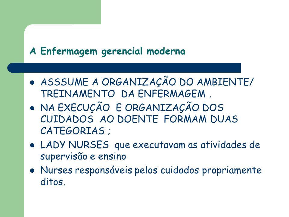 A Enfermagem gerencial moderna ASSSUME A ORGANIZAÇÃO DO AMBIENTE/ TREINAMENTO DA ENFERMAGEM. NA EXECUÇÃO E ORGANIZAÇÃO DOS CUIDADOS AO DOENTE FORMAM D