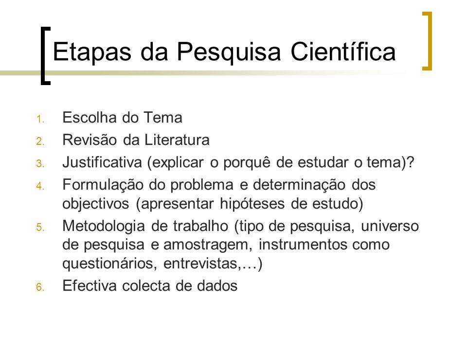 Etapas da Pesquisa Científica 1. Escolha do Tema 2. Revisão da Literatura 3. Justificativa (explicar o porquê de estudar o tema)? 4. Formulação do pro