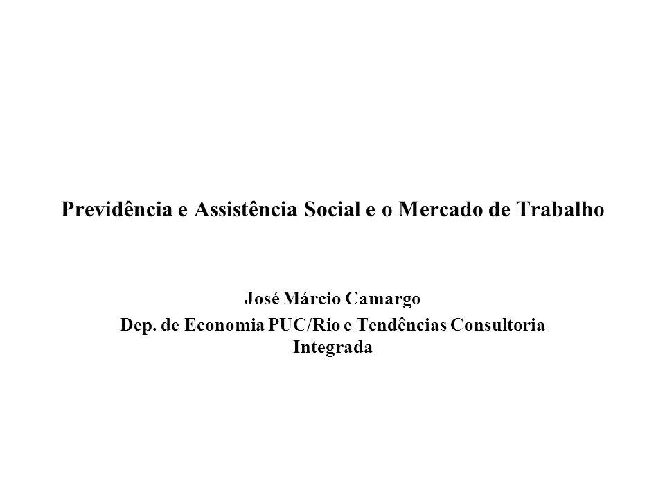 Previdência e Assistência Social e o Mercado de Trabalho José Márcio Camargo Dep.