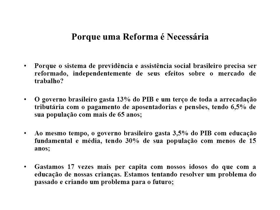 Porque uma Reforma é Necessária Porque o sistema de previdência e assistência social brasileiro precisa ser reformado, independentemente de seus efeitos sobre o mercado de trabalho.
