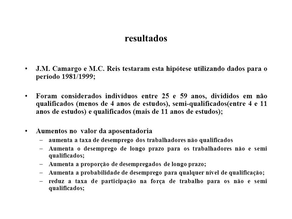 resultados J.M. Camargo e M.C.