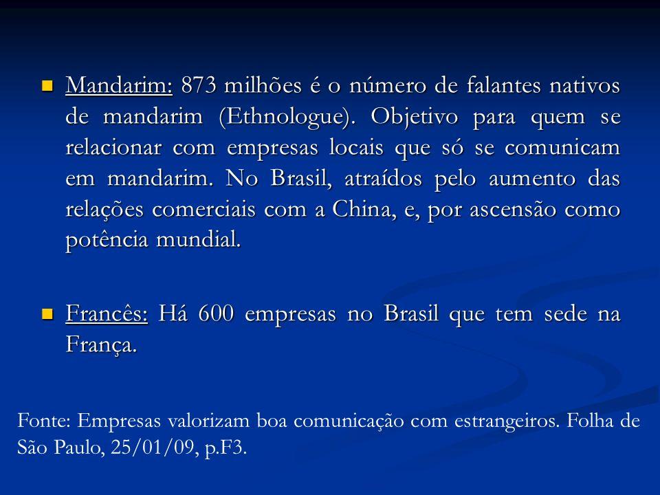Mandarim: 873 milhões é o número de falantes nativos de mandarim (Ethnologue).