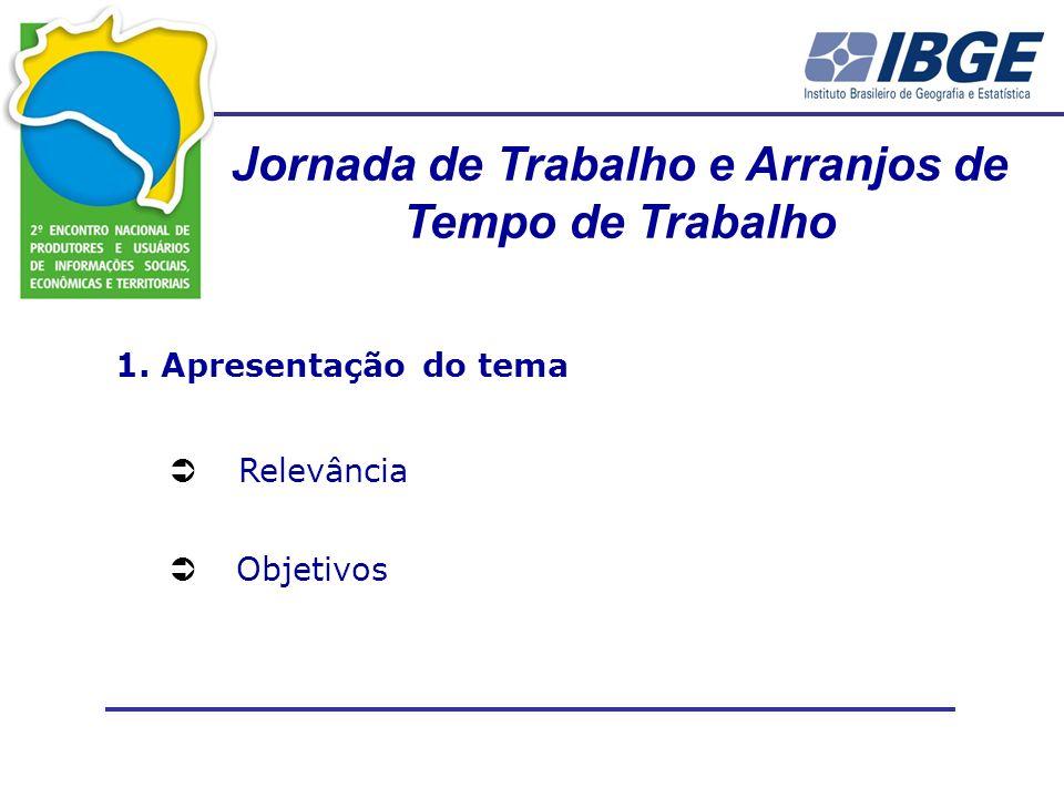 Jornada de Trabalho e Arranjos de Tempo de Trabalho 1. Apresentação do tema Relevância Objetivos