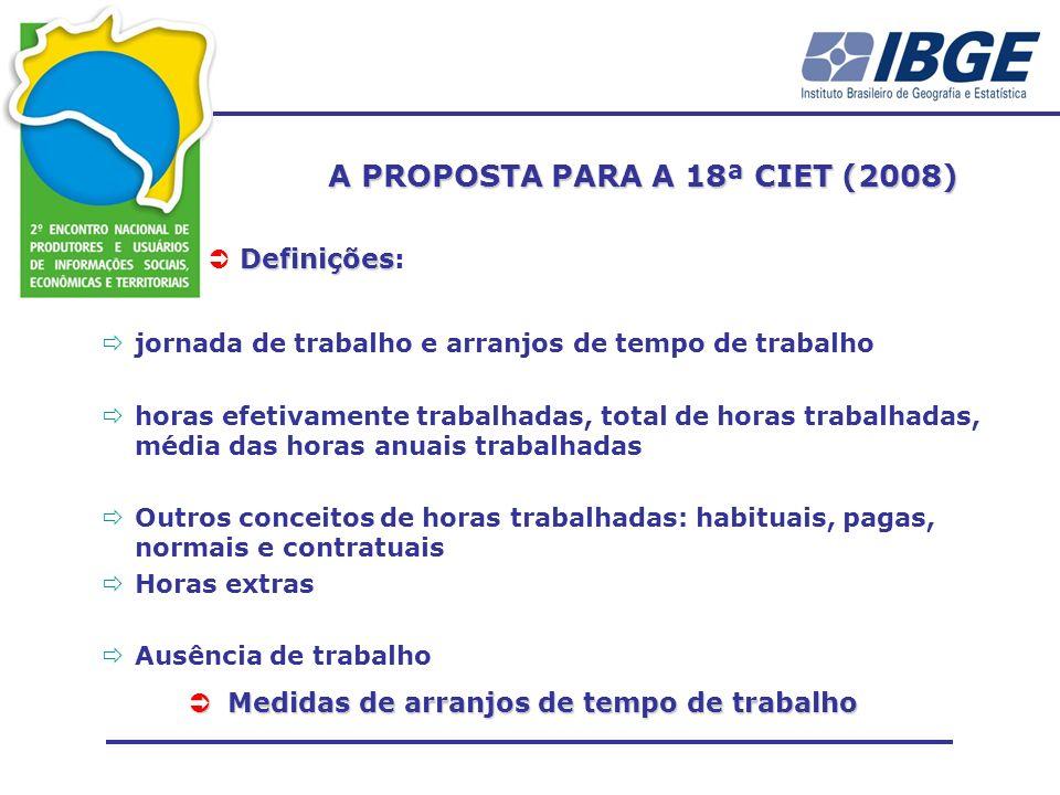 Obrigada! Knamir@ibge.gov.br