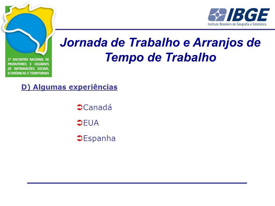 Jornada de Trabalho e Arranjos de Tempo de Trabalho D) Algumas experiências Canadá EUA Espanha