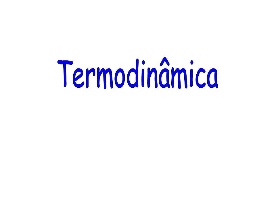 Termodinâmica – O que significa.