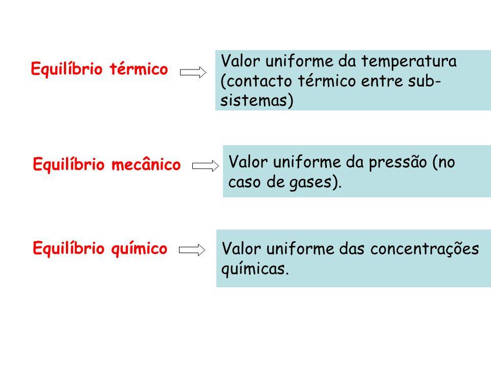 Equilíbrio térmico Valor uniforme da temperatura (contacto térmico entre sub- sistemas) Equilíbrio mecânico Valor uniforme da pressão (no caso de gase