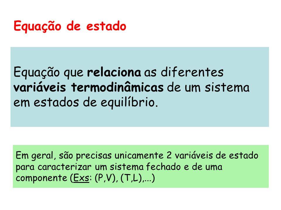 Equação de estado Equação que relaciona as diferentes variáveis termodinâmicas de um sistema em estados de equilíbrio. Em geral, são precisas unicamen