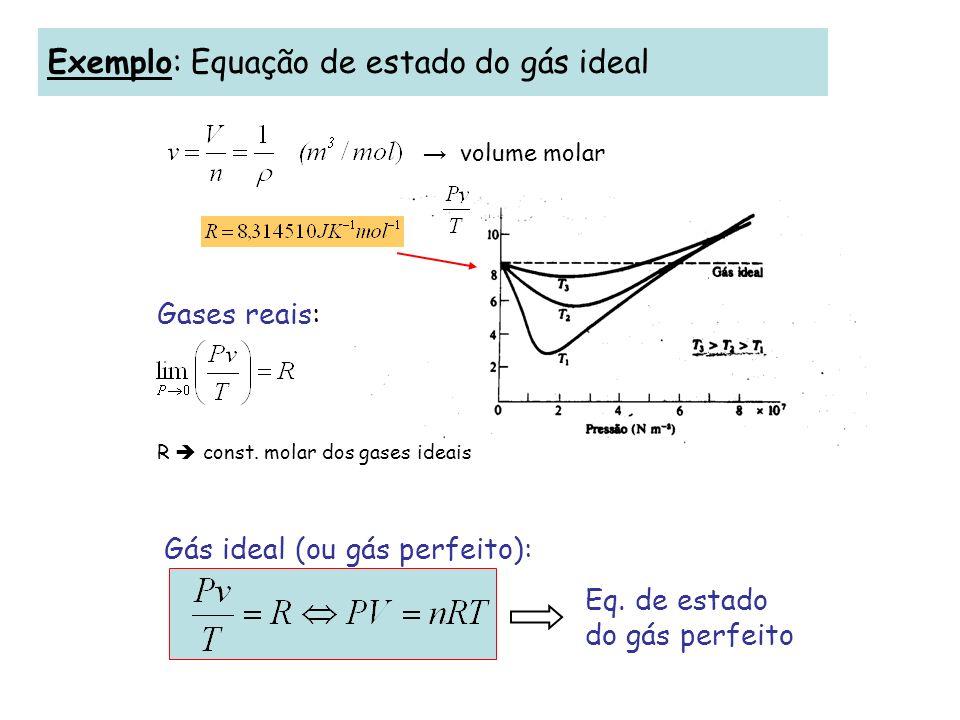 R const. molar dos gases ideais Gases reais: Gás ideal (ou gás perfeito): Eq. de estado do gás perfeito volume molar Exemplo: Equação de estado do gás