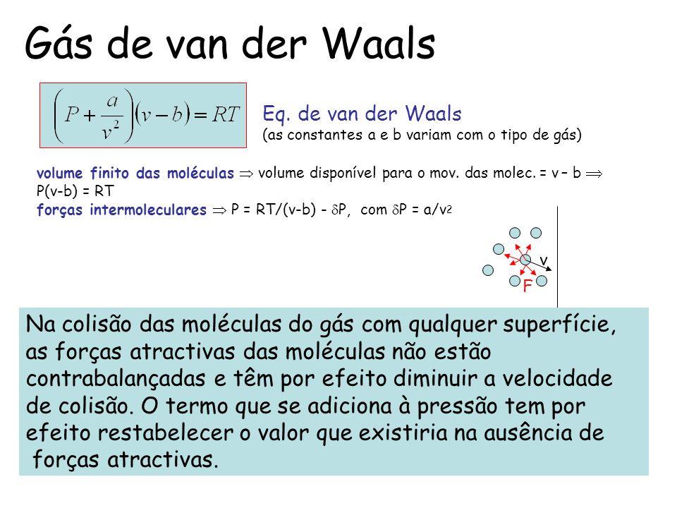 Gás de van der Waals volume finito das moléculas volume disponível para o mov. das molec. = v – b P(v-b) = RT forças intermoleculares P = RT/(v-b) - P