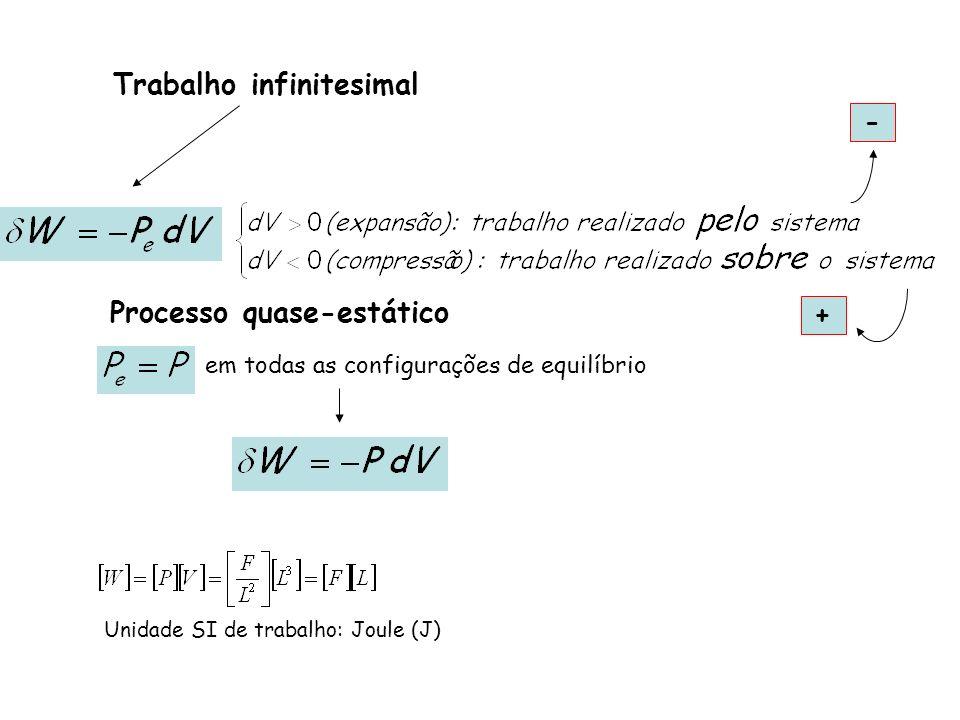 Trabalho infinitesimal Processo quase-estático em todas as configurações de equilíbrio Unidade SI de trabalho: Joule (J) - +