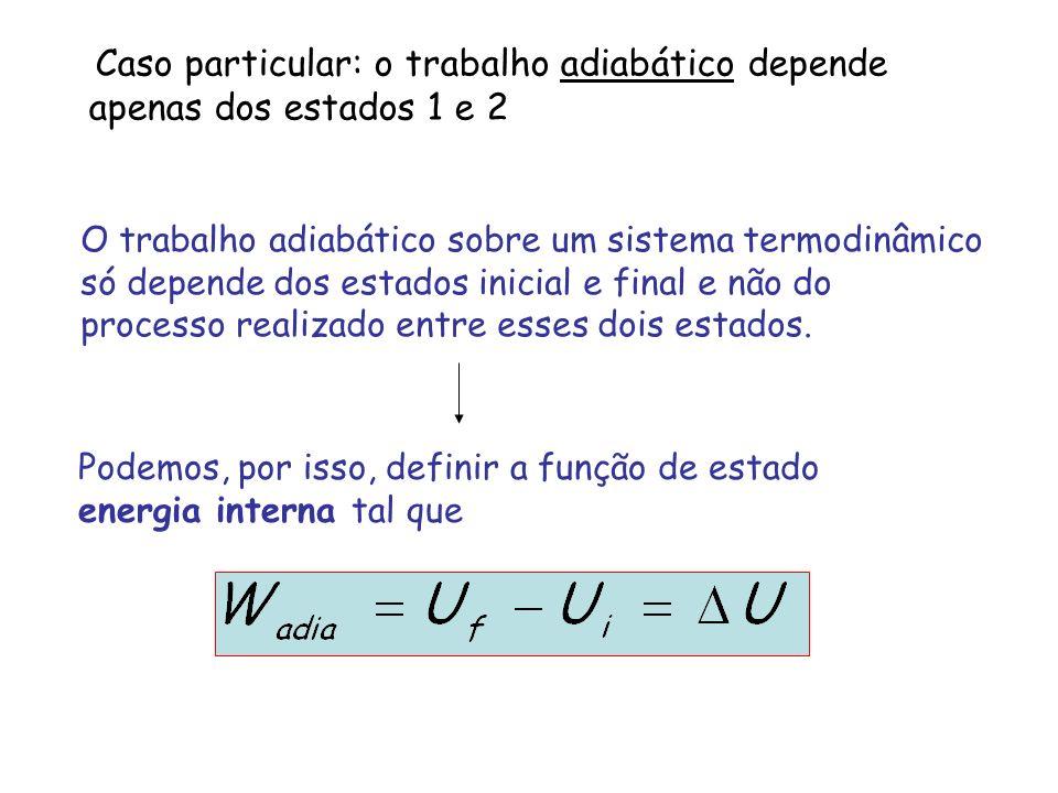 O trabalho adiabático sobre um sistema termodinâmico só depende dos estados inicial e final e não do processo realizado entre esses dois estados. Caso