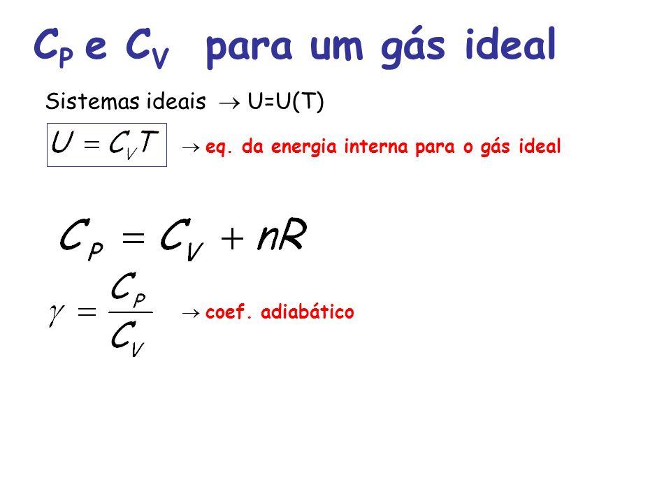 C P e C V para um gás ideal Sistemas ideais U=U(T) eq. da energia interna para o gás ideal coef. adiabático