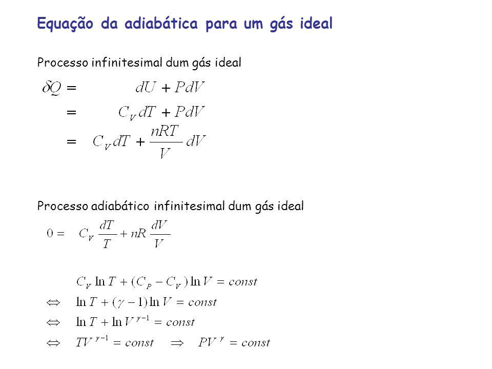 Equação da adiabática para um gás ideal Processo infinitesimal dum gás ideal Processo adiabático infinitesimal dum gás ideal