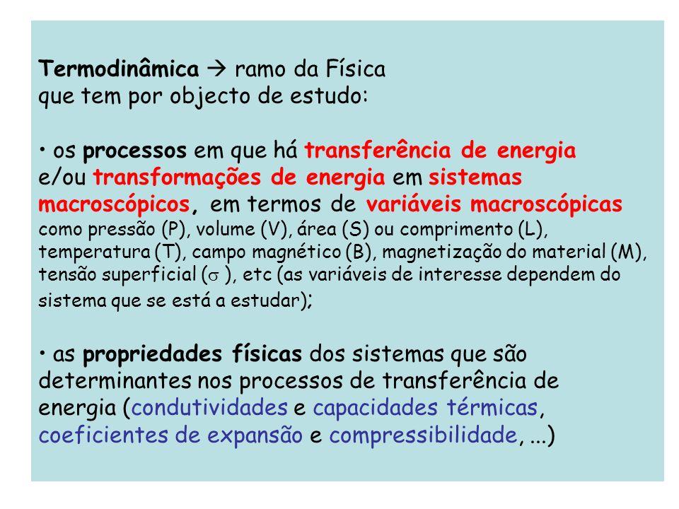 Termodinâmica ramo da Física que tem por objecto de estudo: os processos em que há transferência de energia e/ou transformações de energia em sistemas