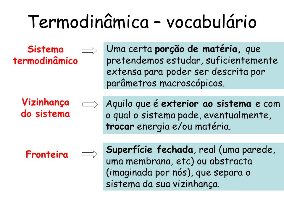 Sistema termodinâmico Uma certa porção de matéria, que pretendemos estudar, suficientemente extensa para poder ser descrita por parâmetros macroscópic
