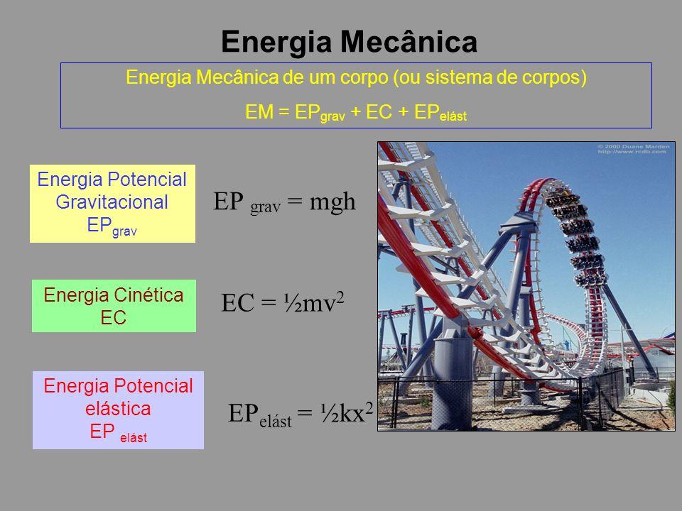 Energia Cinética EC Energia Potencial Gravitacional EP grav Energia Potencial elástica EP elást Energia Mecânica Energia Mecânica de um corpo (ou sistema de corpos) EM = EP grav + EC + EP elást EP grav = mgh EC = ½mv 2 EP elást = ½kx 2