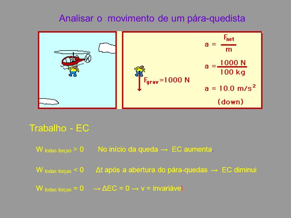 Analisar o movimento de um pára-quedista W todas forças = 0 W todas forças < 0 W todas forças > 0 ΔEC = 0 v = invariável No início da queda EC aumenta.