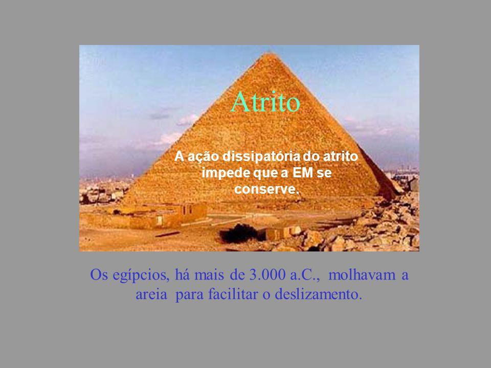 Atrito Os egípcios, há mais de 3.000 a.C., molhavam a areia para facilitar o deslizamento.