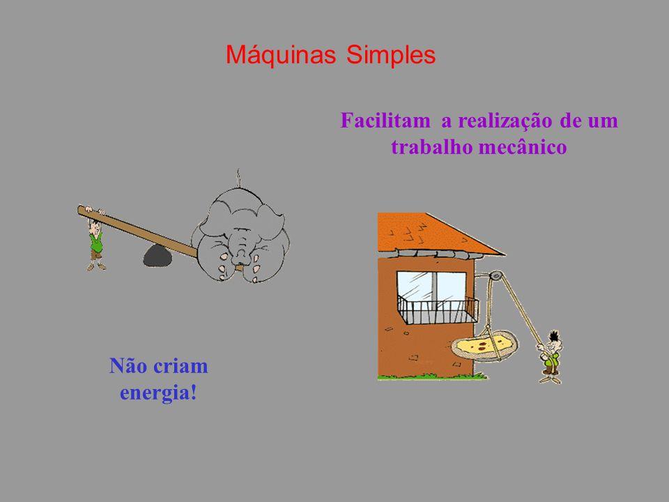 Facilitam a realização de um trabalho mecânico Não criam energia! Máquinas Simples
