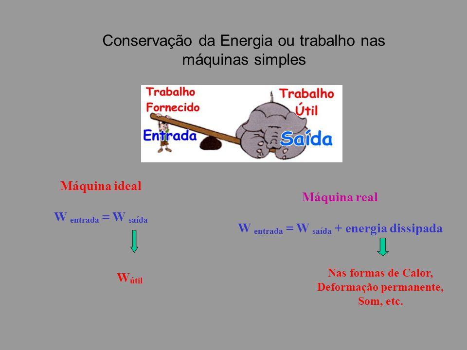 Conservação da Energia ou trabalho nas máquinas simples Máquina ideal W entrada = W saída Máquina real W entrada = W saída + energia dissipada W útil Nas formas de Calor, Deformação permanente, Som, etc.