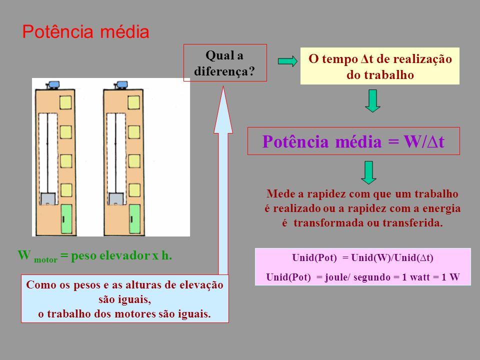 W motor = peso elevador x h.