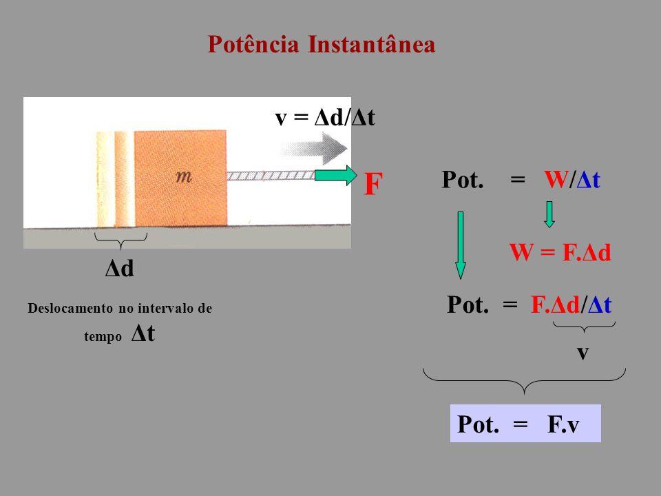 F Δd Deslocamento no intervalo de tempo Δt v = Δd/Δt Pot.