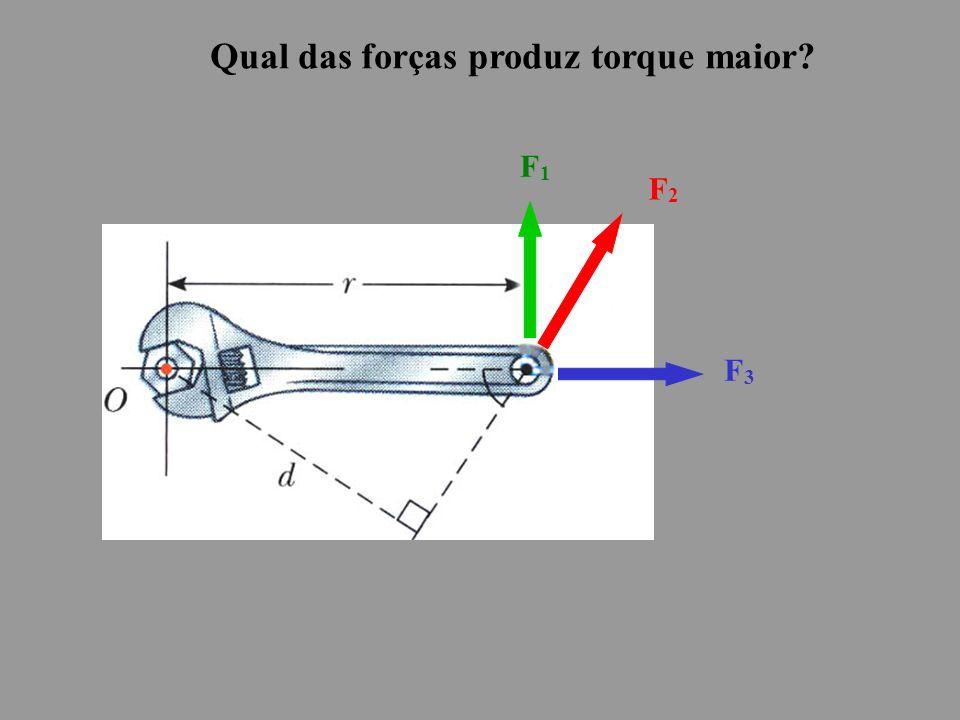 F1F1 F2F2 F3F3 Qual das forças produz torque maior