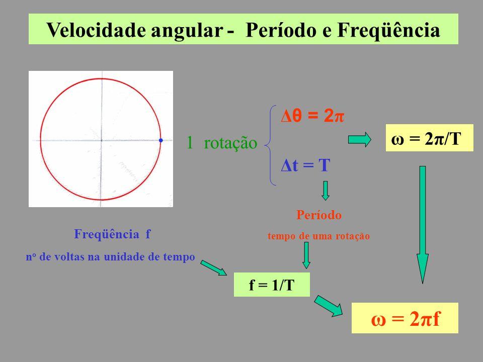 Velocidade angular - Período e Freqüência 1 rotação Δ θ = 2 π Δt = T Período tempo de uma rotação ω = 2π/T Freqüência f n o de voltas na unidade de tempo f = 1/T ω = 2πf