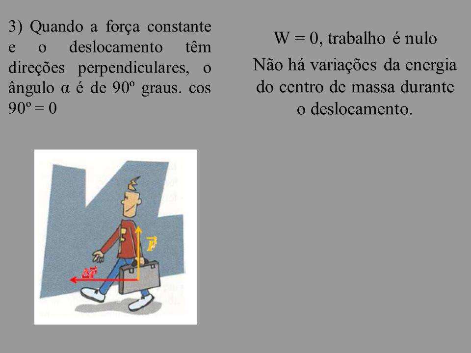 3) Quando a força constante e o deslocamento têm direções perpendiculares, o ângulo α é de 90º graus.