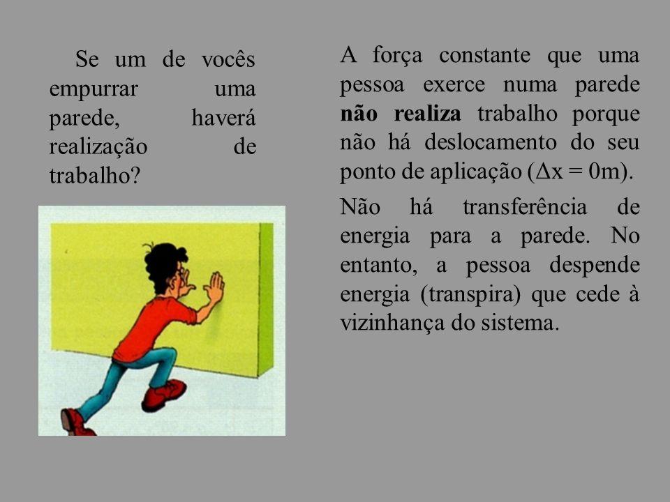 A força constante que uma pessoa exerce numa parede não realiza trabalho porque não há deslocamento do seu ponto de aplicação (Δx = 0m).