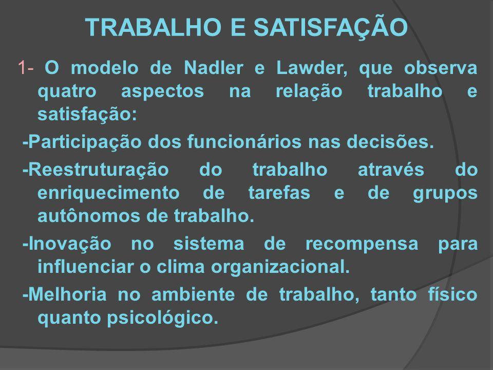 TRABALHO E SATISFAÇÃO 1- O modelo de Nadler e Lawder, que observa quatro aspectos na relação trabalho e satisfação: -Participação dos funcionários nas decisões.