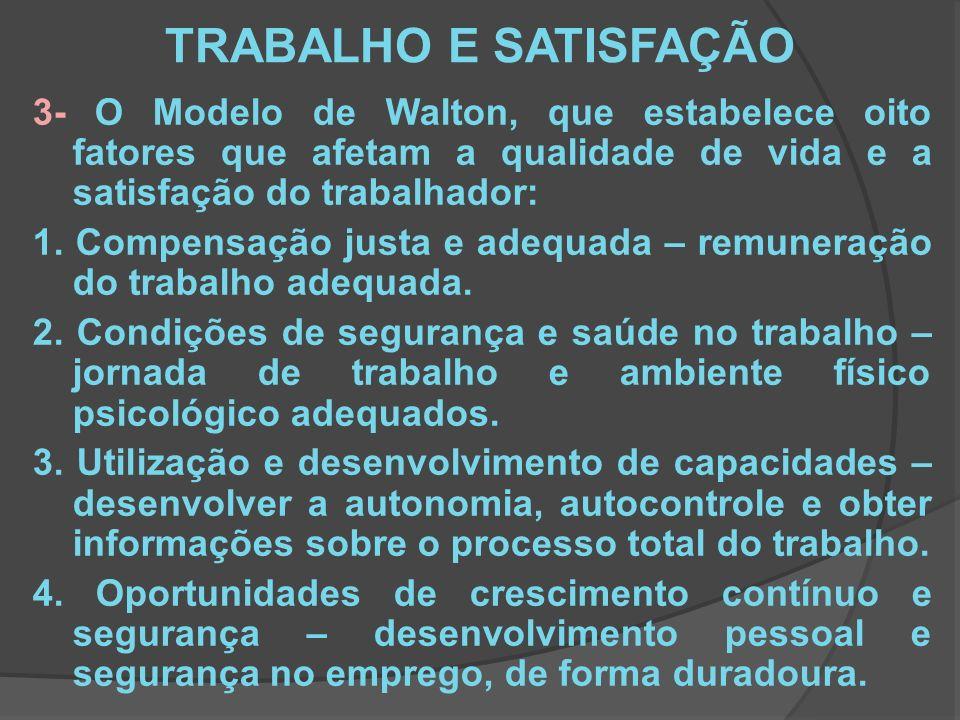 TRABALHO E SATISFAÇÃO 3- O Modelo de Walton, que estabelece oito fatores que afetam a qualidade de vida e a satisfação do trabalhador: 1.