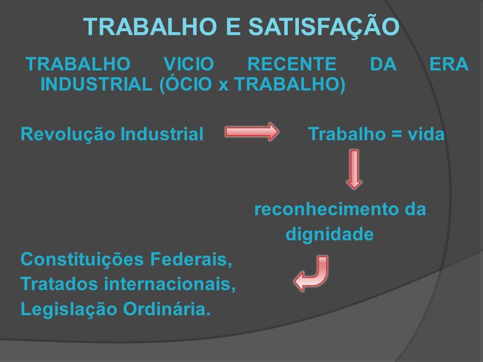 TRABALHO E SATISFAÇÃO TRABALHO VICIO RECENTE DA ERA INDUSTRIAL (ÓCIO x TRABALHO) Revolução Industrial Trabalho = vida reconhecimento da dignidade Constituições Federais, Tratados internacionais, Legislação Ordinária.