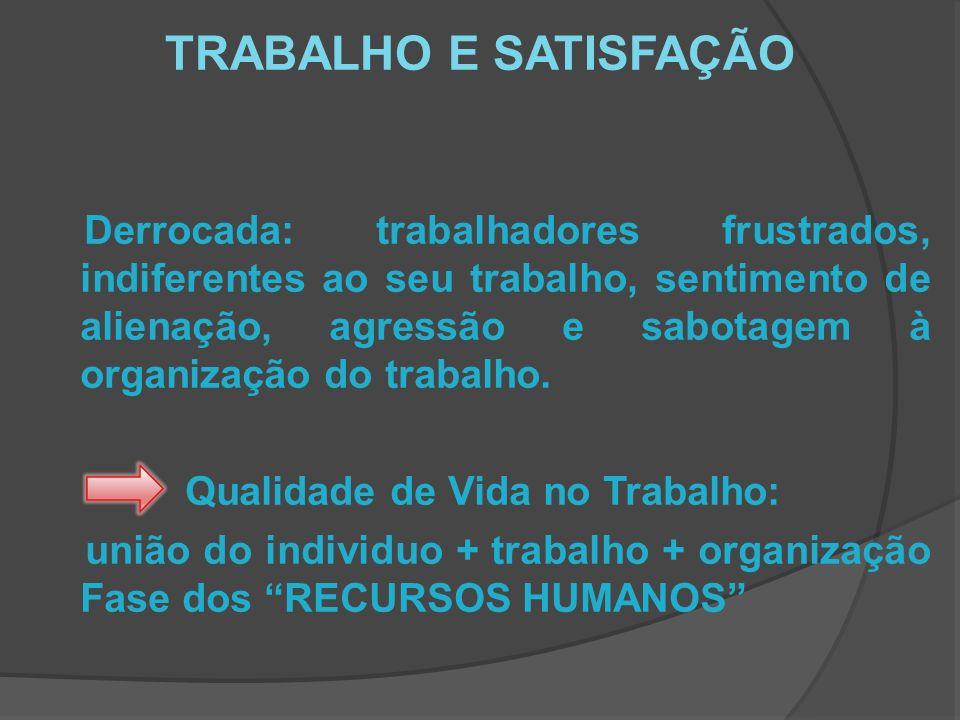 TRABALHO E SATISFAÇÃO Derrocada: trabalhadores frustrados, indiferentes ao seu trabalho, sentimento de alienação, agressão e sabotagem à organização do trabalho.